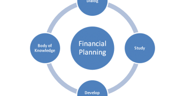 It's important for anyone interested in planning their finances to develop their knowledge. Image: WIkimedia Commons